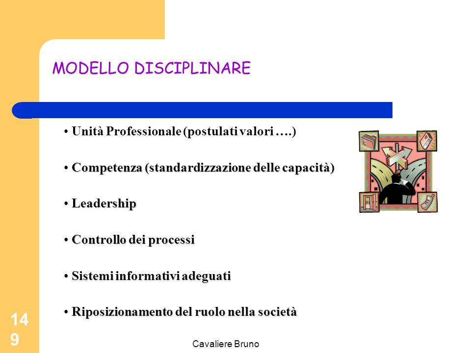MODELLO DISCIPLINARE Unità Professionale (postulati valori ….)