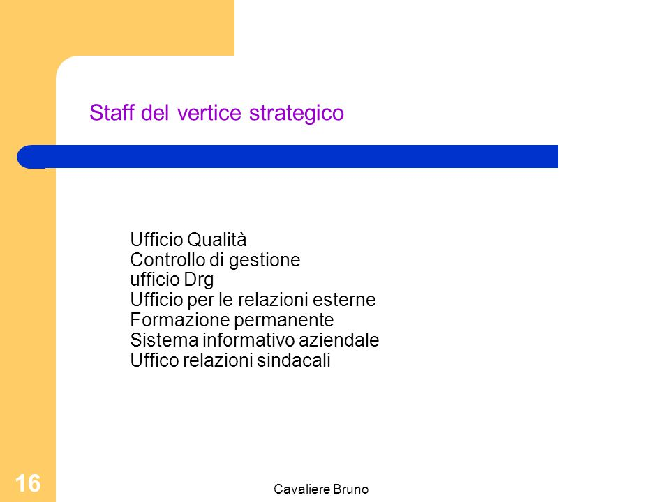 Staff del vertice strategico