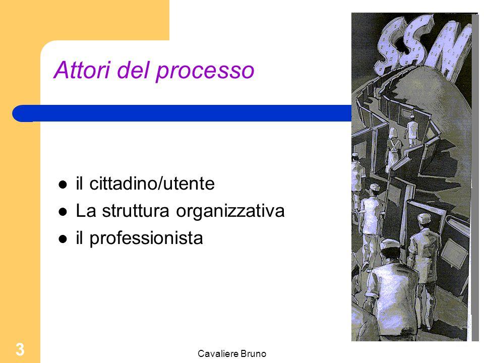 Attori del processo il cittadino/utente La struttura organizzativa