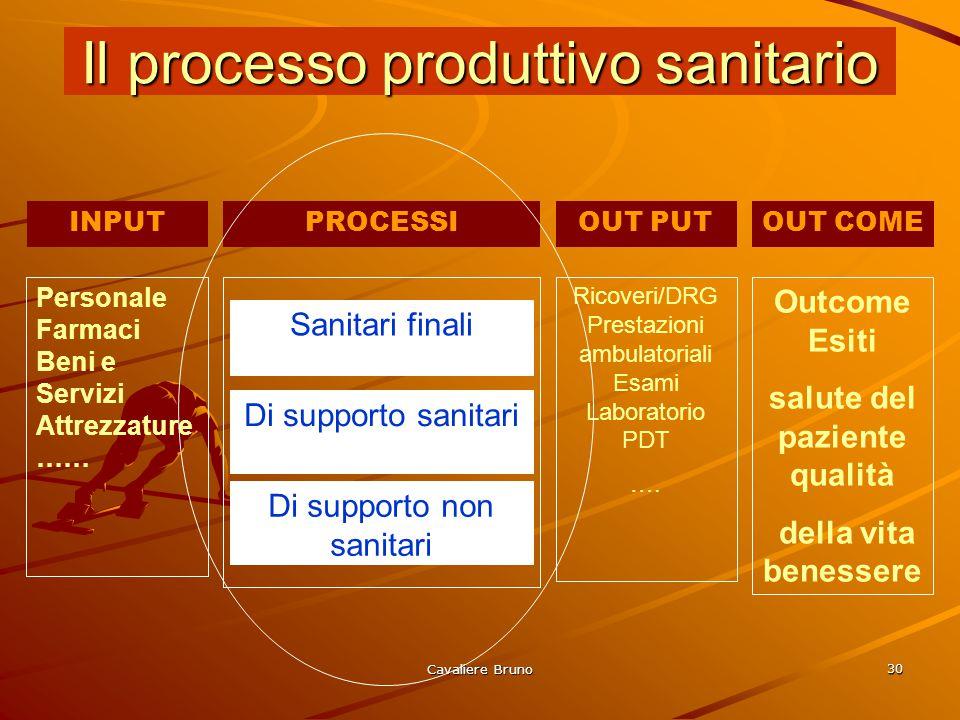 Il processo produttivo sanitario