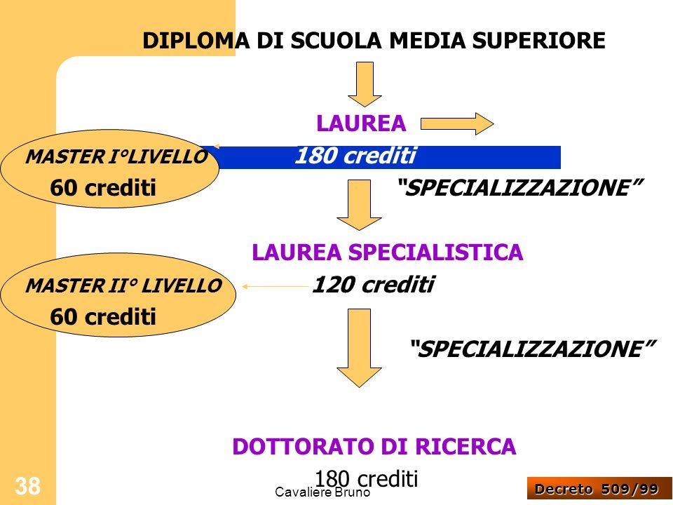 DIPLOMA DI SCUOLA MEDIA SUPERIORE