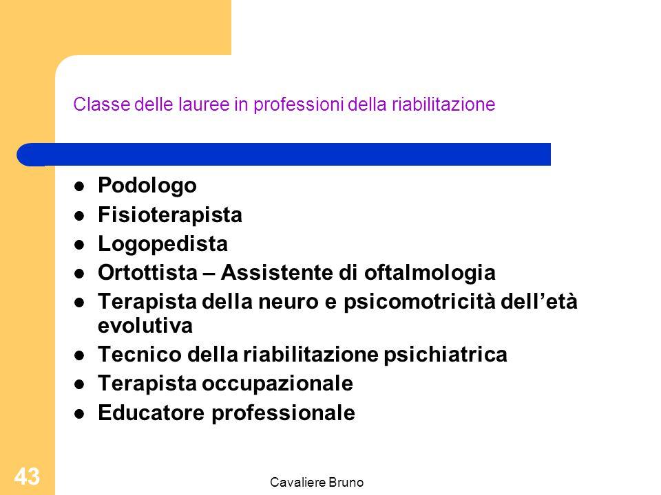 Classe delle lauree in professioni della riabilitazione