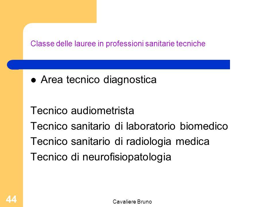 Classe delle lauree in professioni sanitarie tecniche