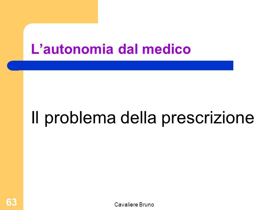 L'autonomia dal medico