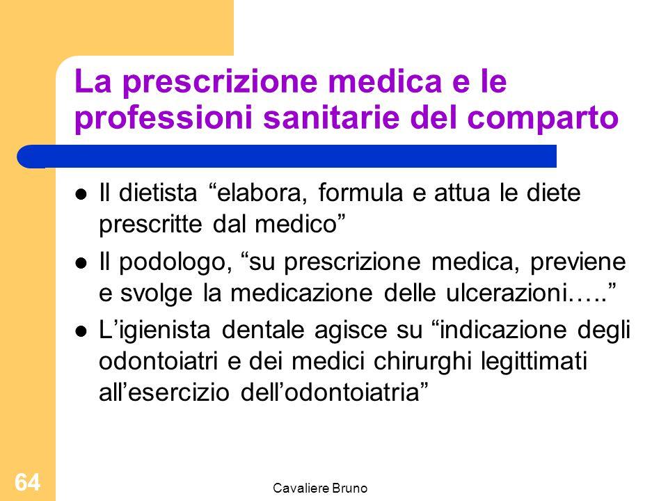 La prescrizione medica e le professioni sanitarie del comparto