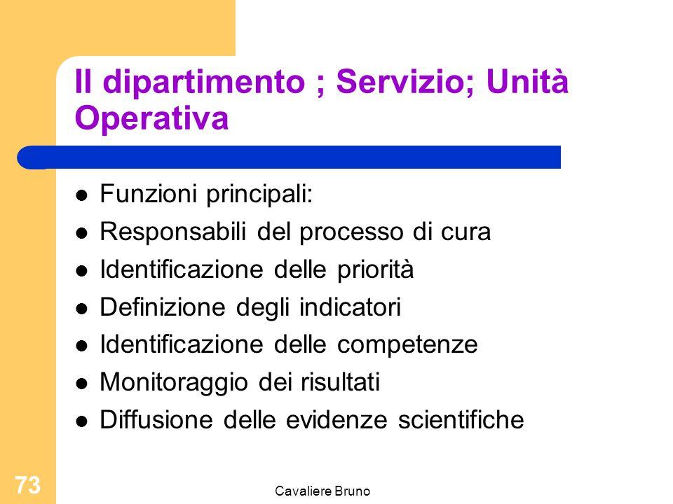 Il dipartimento ; Servizio; Unità Operativa