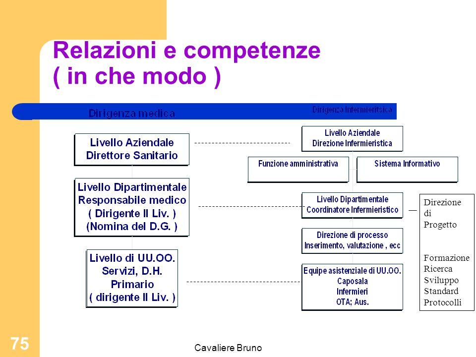 Relazioni e competenze ( in che modo )