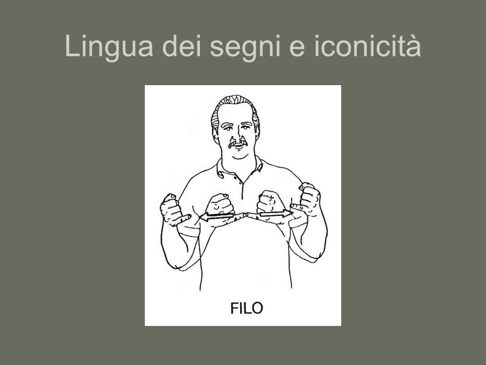 Lingua dei segni e iconicità