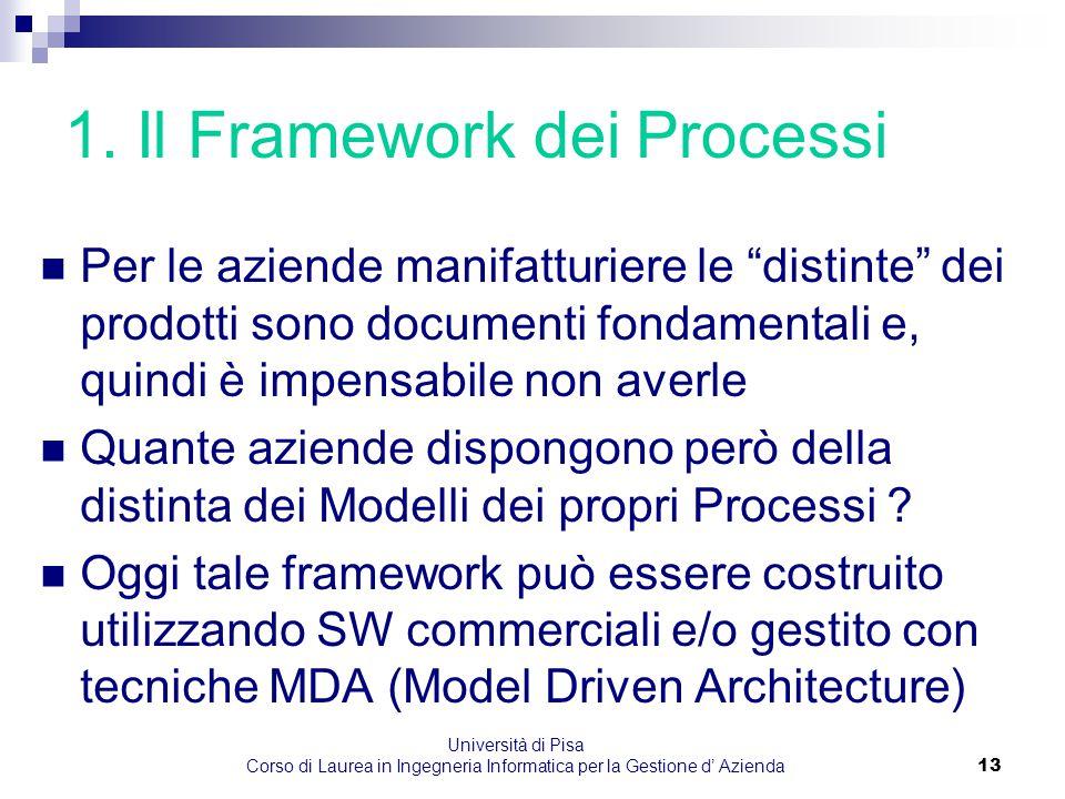 1. Il Framework dei Processi