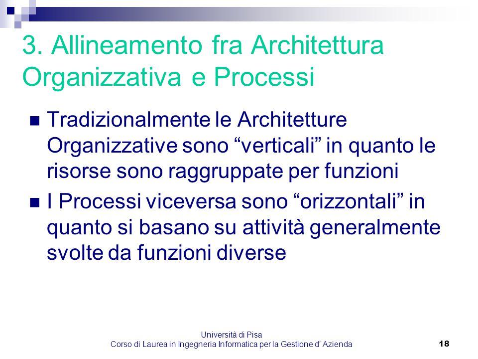 3. Allineamento fra Architettura Organizzativa e Processi