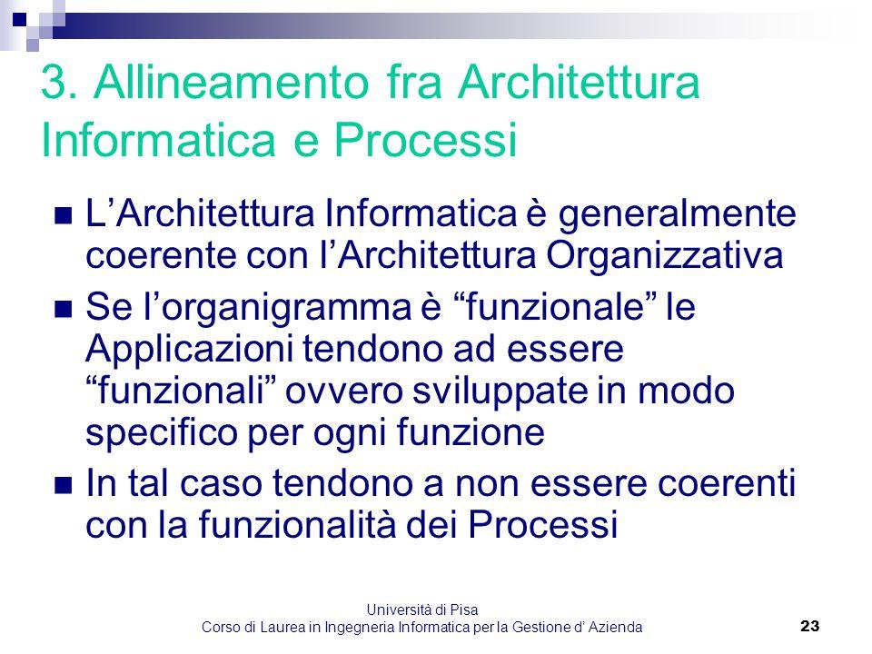 3. Allineamento fra Architettura Informatica e Processi