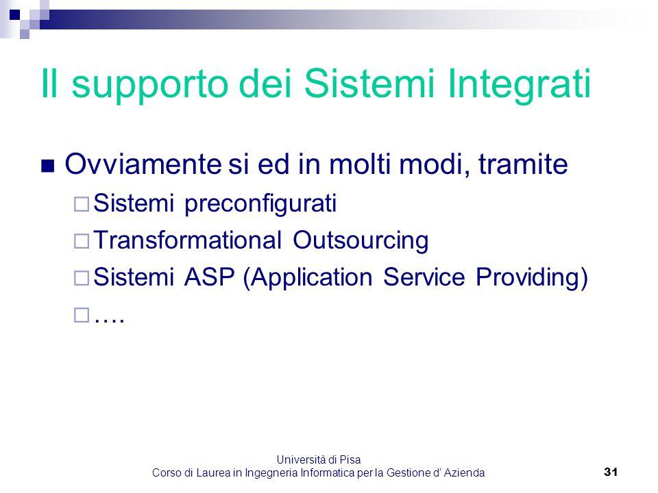 Il supporto dei Sistemi Integrati