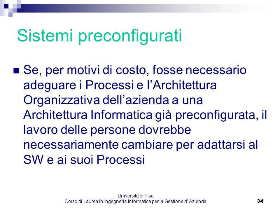 Sistemi preconfigurati