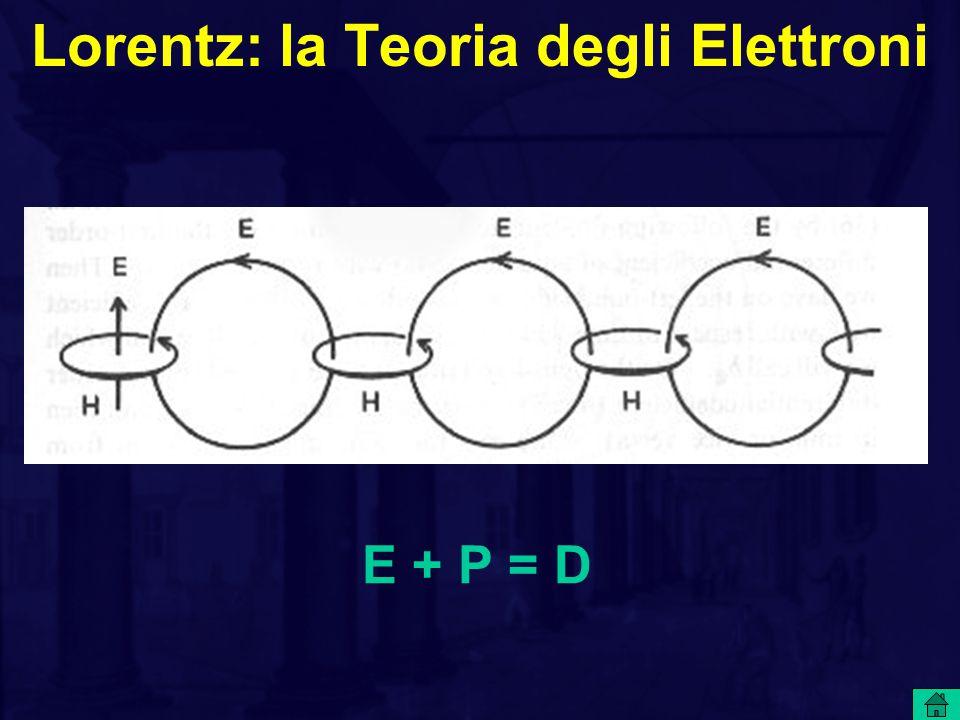 Lorentz: la Teoria degli Elettroni