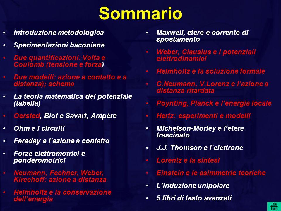 Sommario Introduzione metodologica Sperimentazioni baconiane