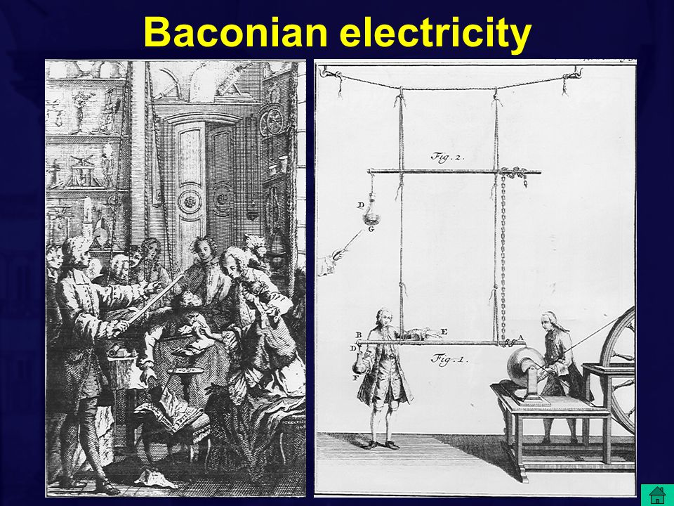 Baconian electricity