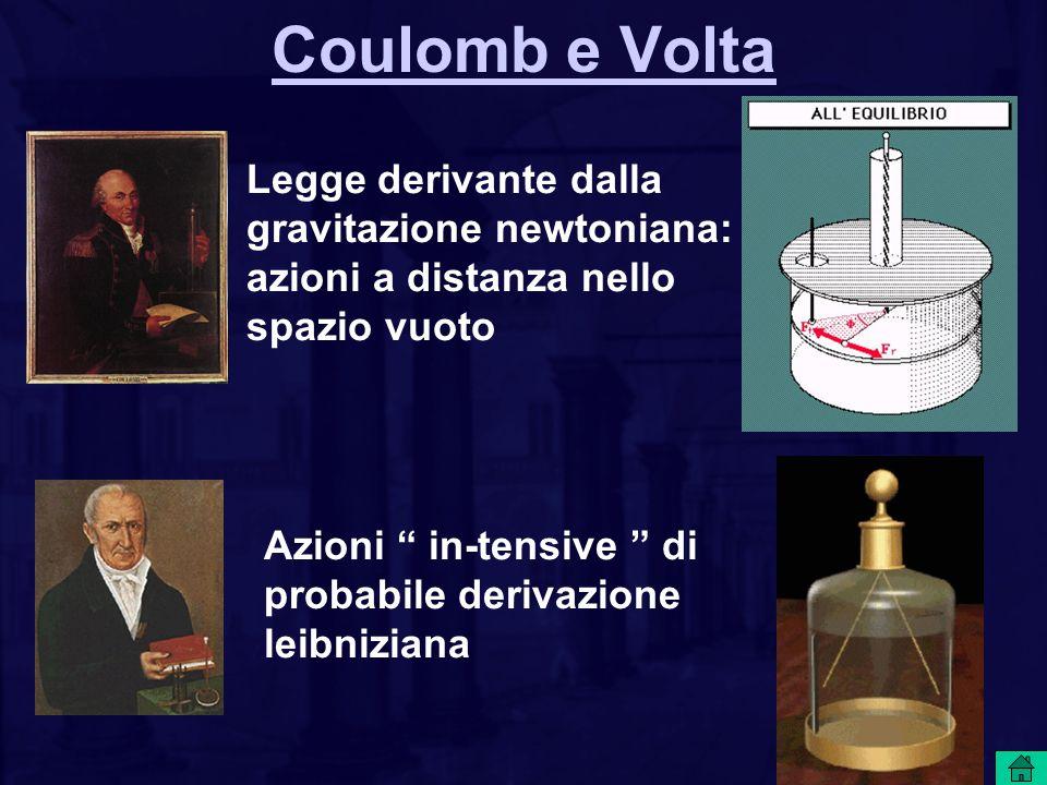 Coulomb e Volta Legge derivante dalla gravitazione newtoniana: