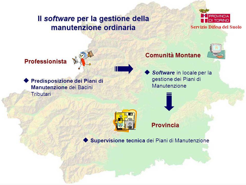 Il software per la gestione della manutenzione ordinaria