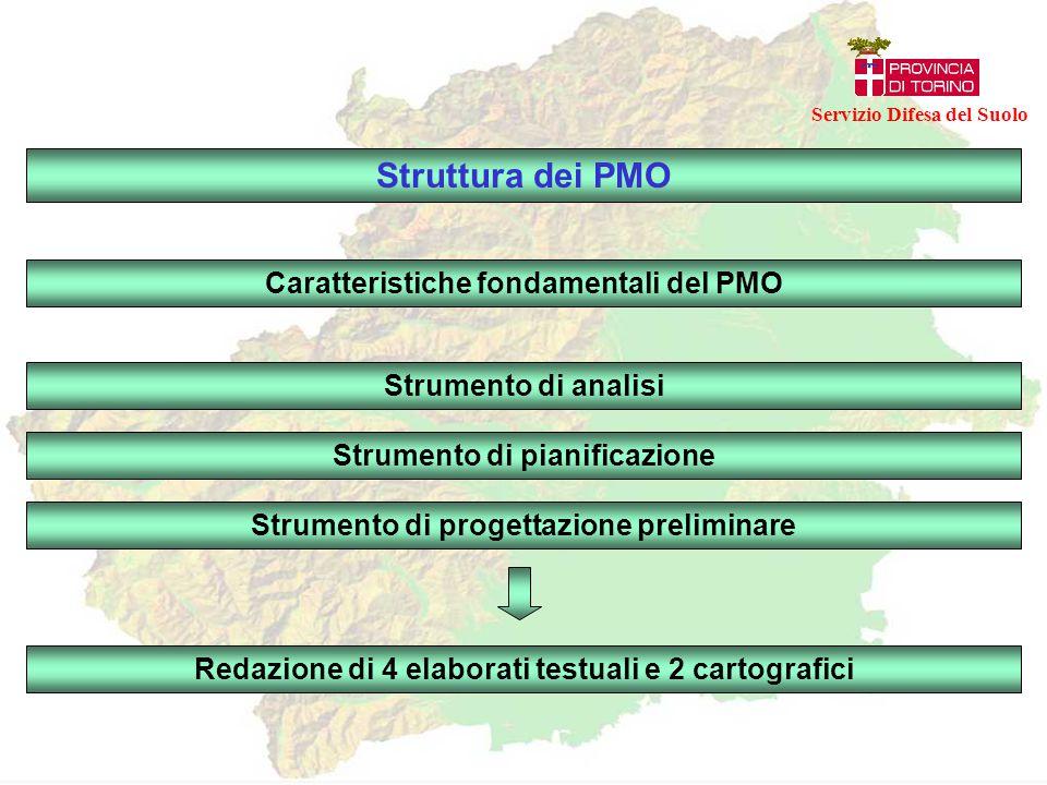Servizio Difesa del Suolo Caratteristiche fondamentali del PMO