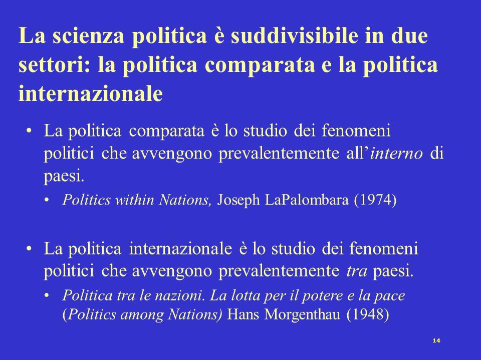 La scienza politica è suddivisibile in due settori: la politica comparata e la politica internazionale