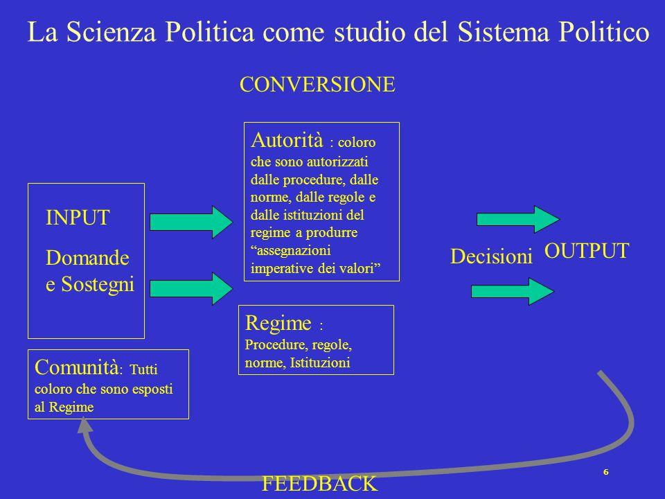 La Scienza Politica come studio del Sistema Politico