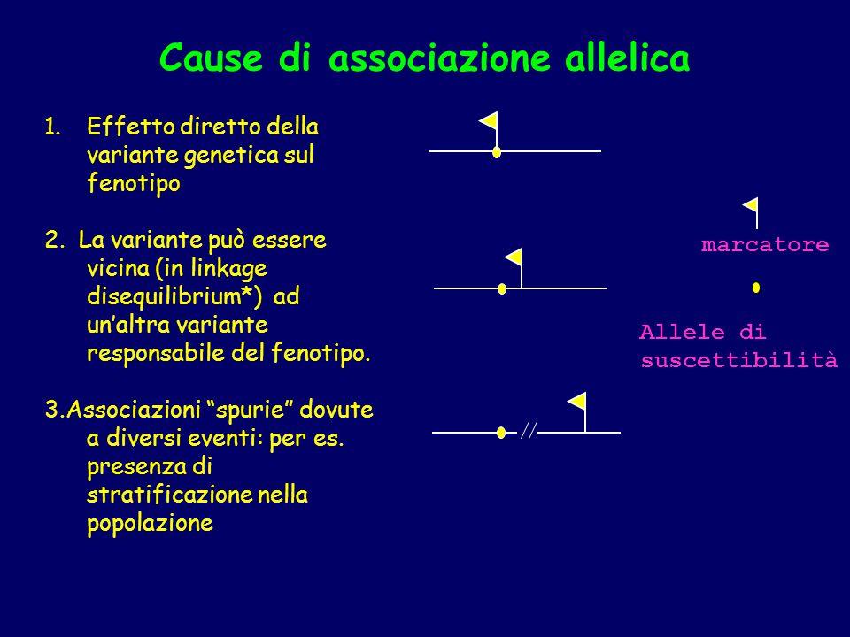 Cause di associazione allelica
