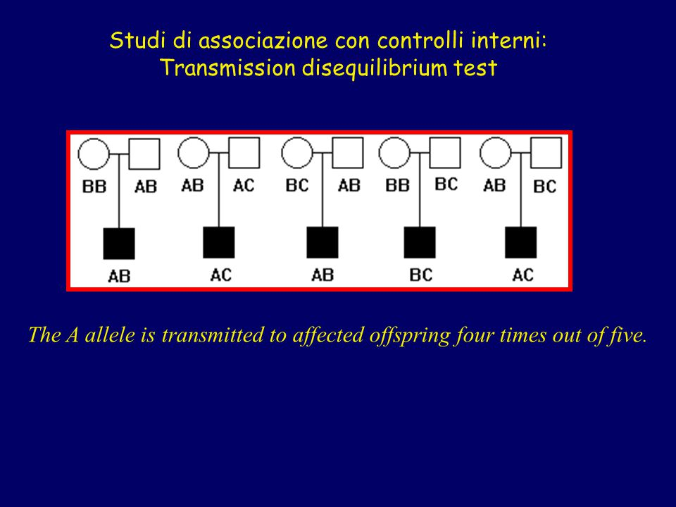 Studi di associazione con controlli interni: