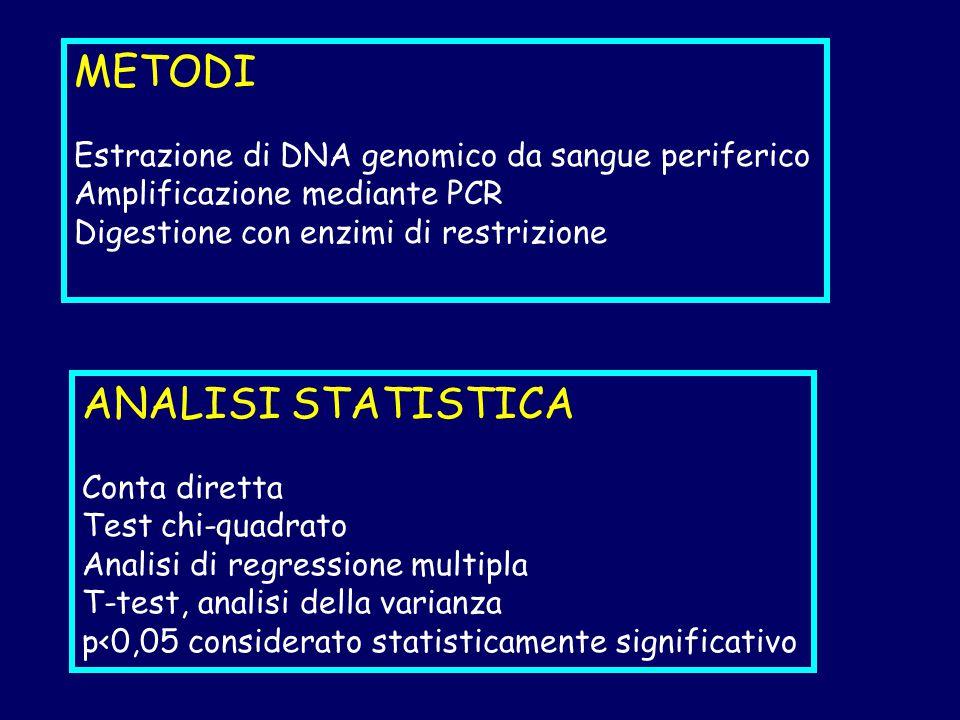 METODI ANALISI STATISTICA