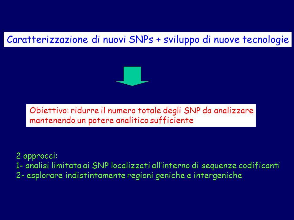 Caratterizzazione di nuovi SNPs + sviluppo di nuove tecnologie