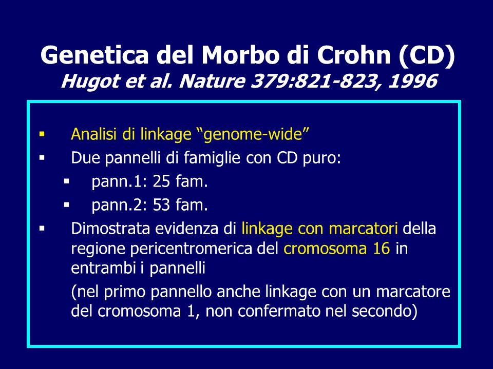 Genetica del Morbo di Crohn (CD) Hugot et al. Nature 379:821-823, 1996