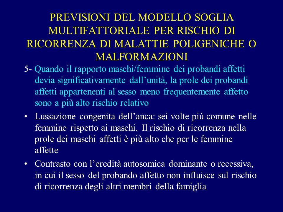 PREVISIONI DEL MODELLO SOGLIA MULTIFATTORIALE PER RISCHIO DI RICORRENZA DI MALATTIE POLIGENICHE O MALFORMAZIONI