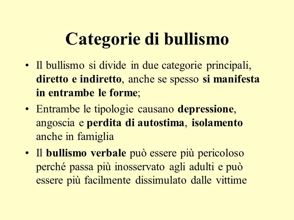 Categorie di bullismo Il bullismo si divide in due categorie principali, diretto e indiretto, anche se spesso si manifesta in entrambe le forme;