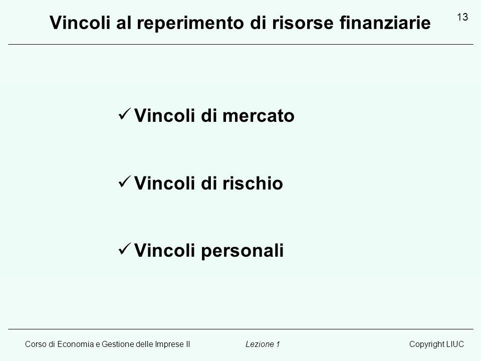 Vincoli al reperimento di risorse finanziarie