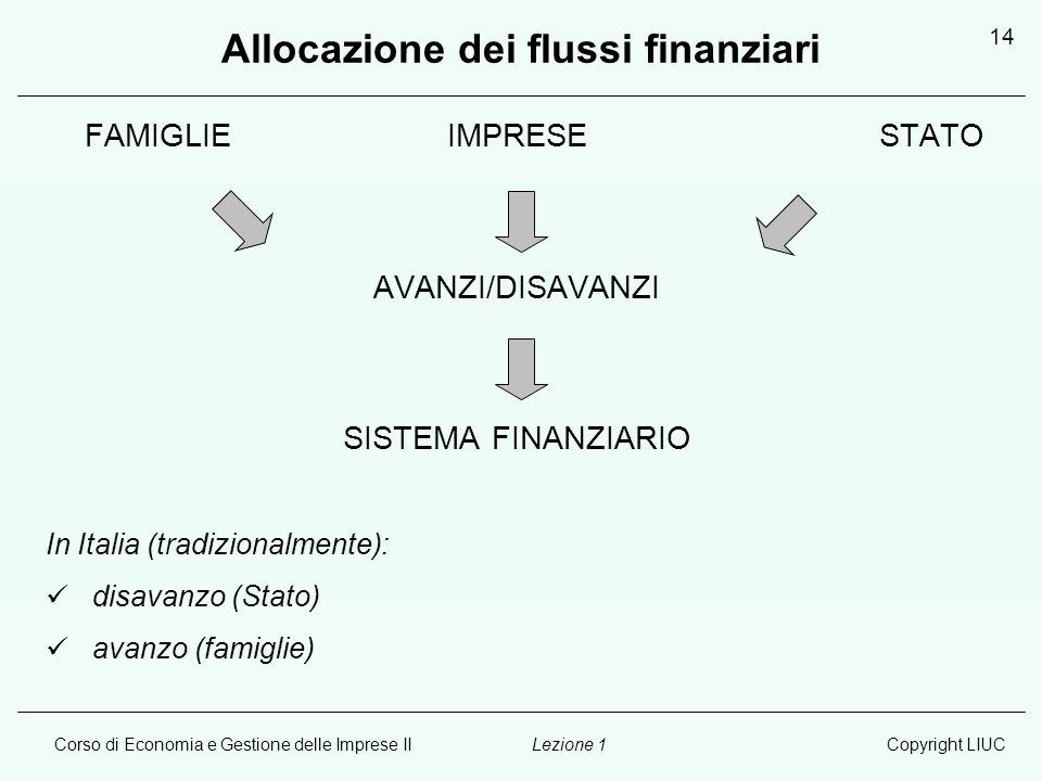 Allocazione dei flussi finanziari