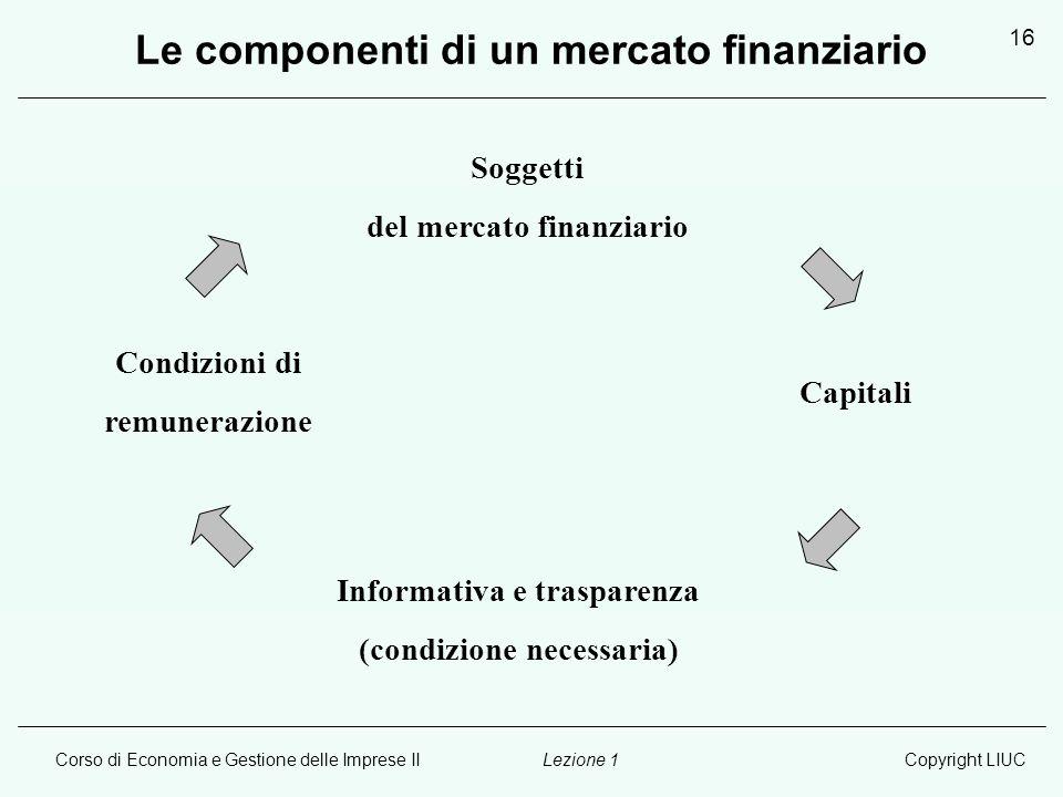 Le componenti di un mercato finanziario