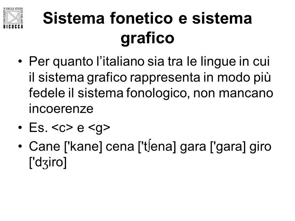 Sistema fonetico e sistema grafico