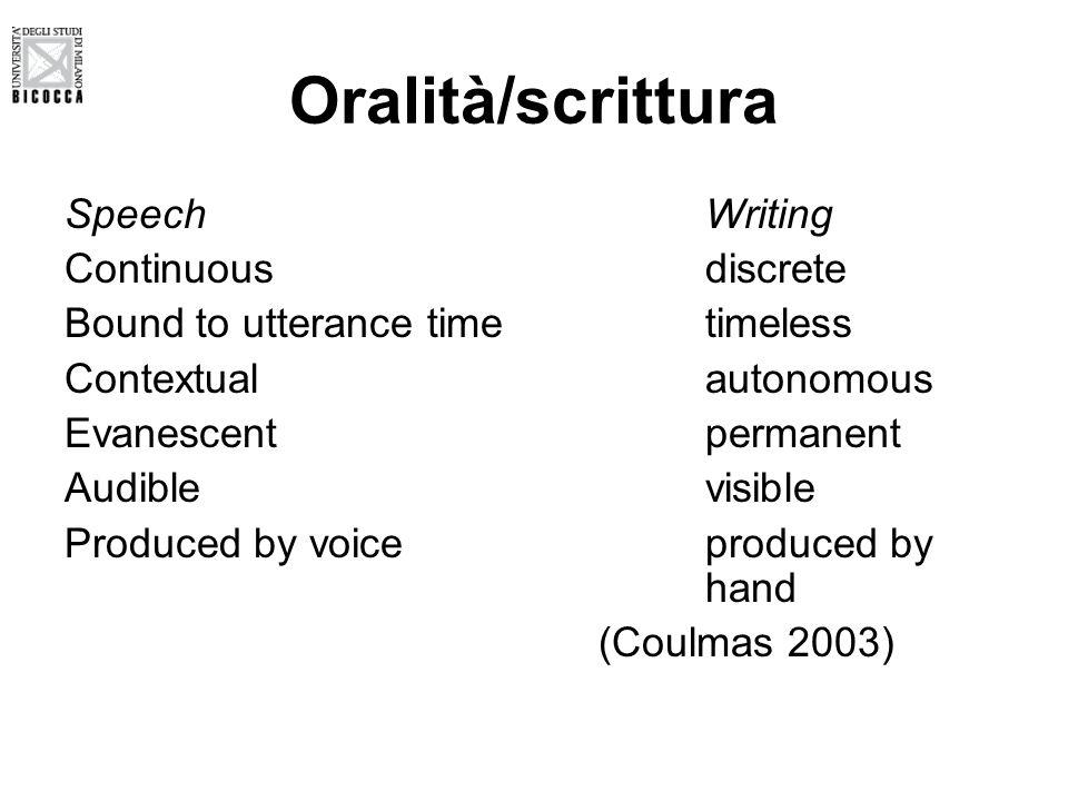 Oralità/scrittura Speech Writing Continuous discrete