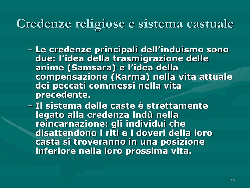 Credenze religiose e sistema castuale