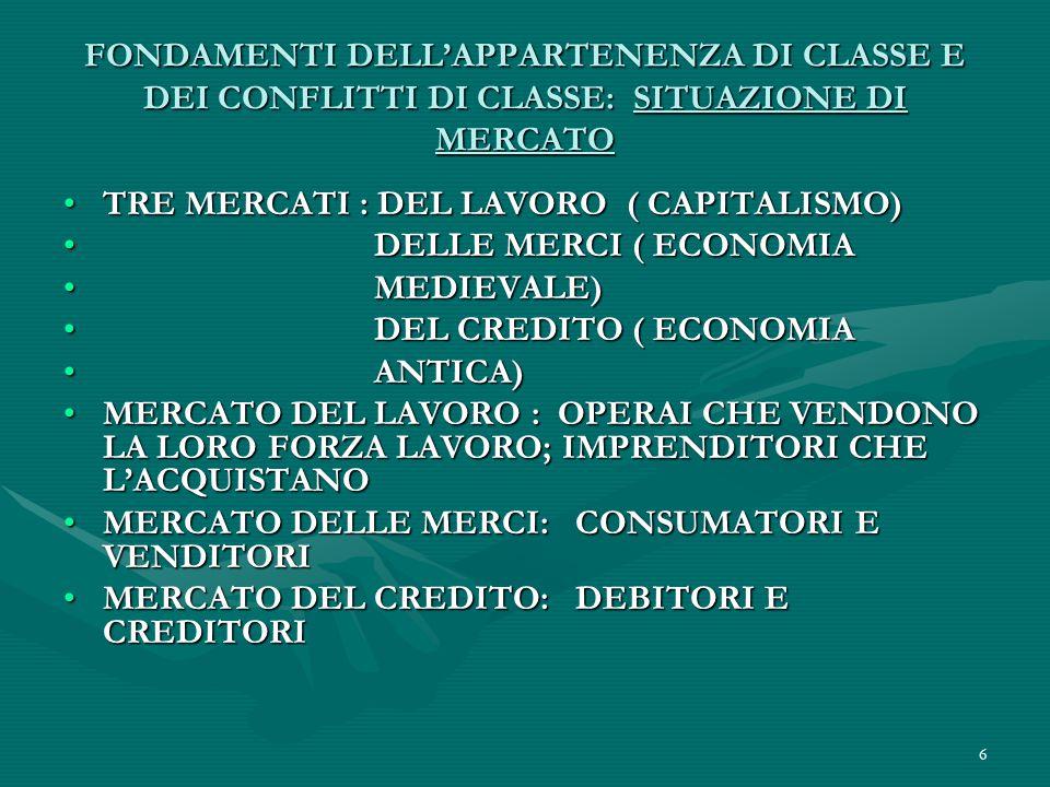FONDAMENTI DELL'APPARTENENZA DI CLASSE E DEI CONFLITTI DI CLASSE: SITUAZIONE DI MERCATO