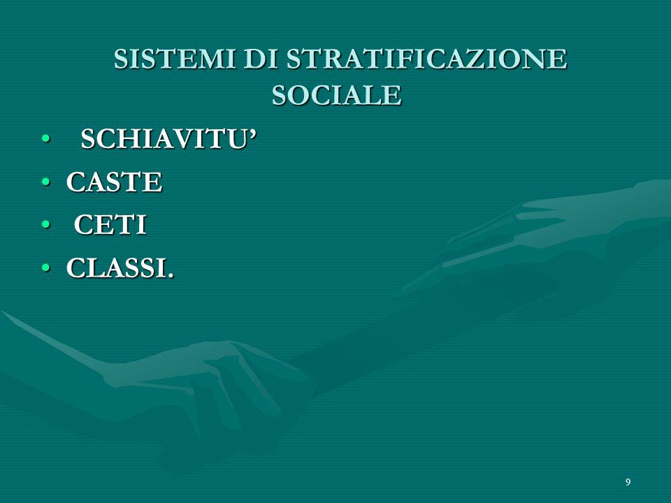 SISTEMI DI STRATIFICAZIONE SOCIALE