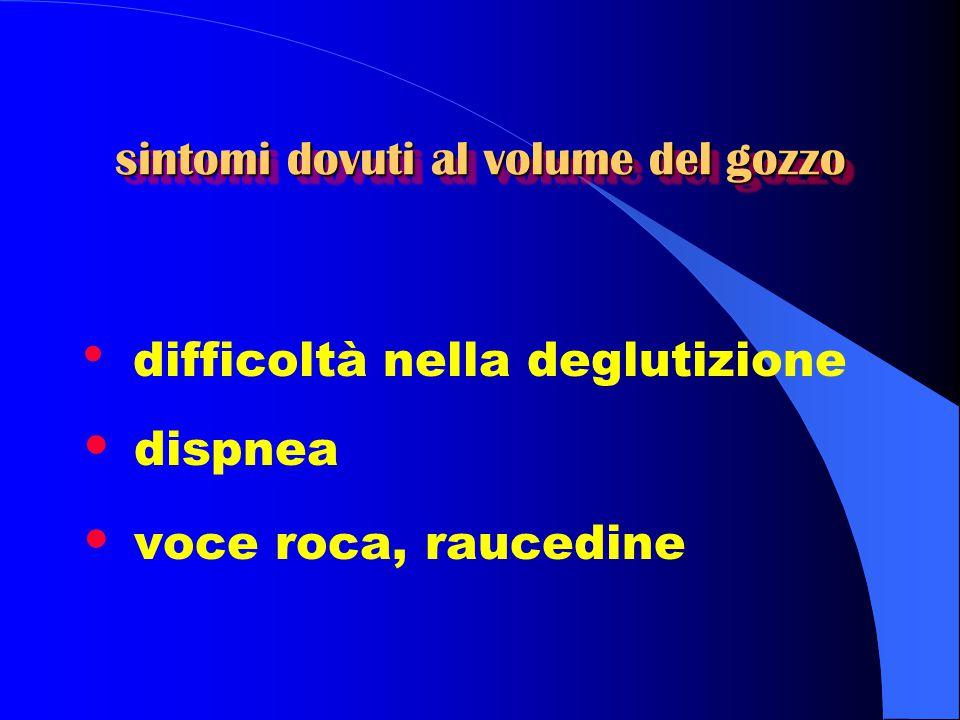 sintomi dovuti al volume del gozzo