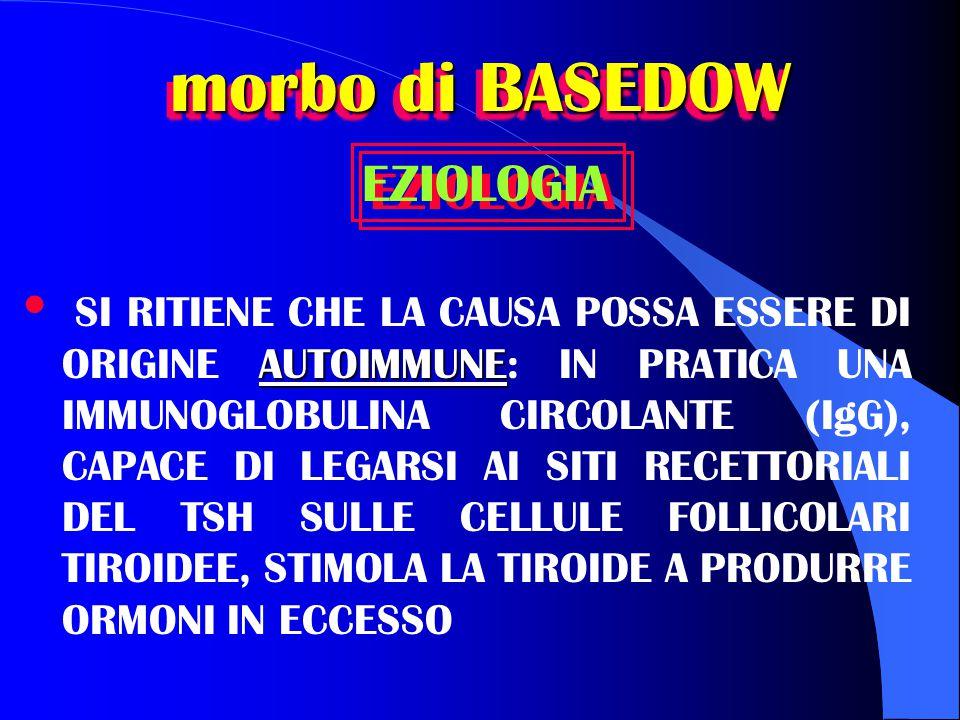 morbo di BASEDOW EZIOLOGIA