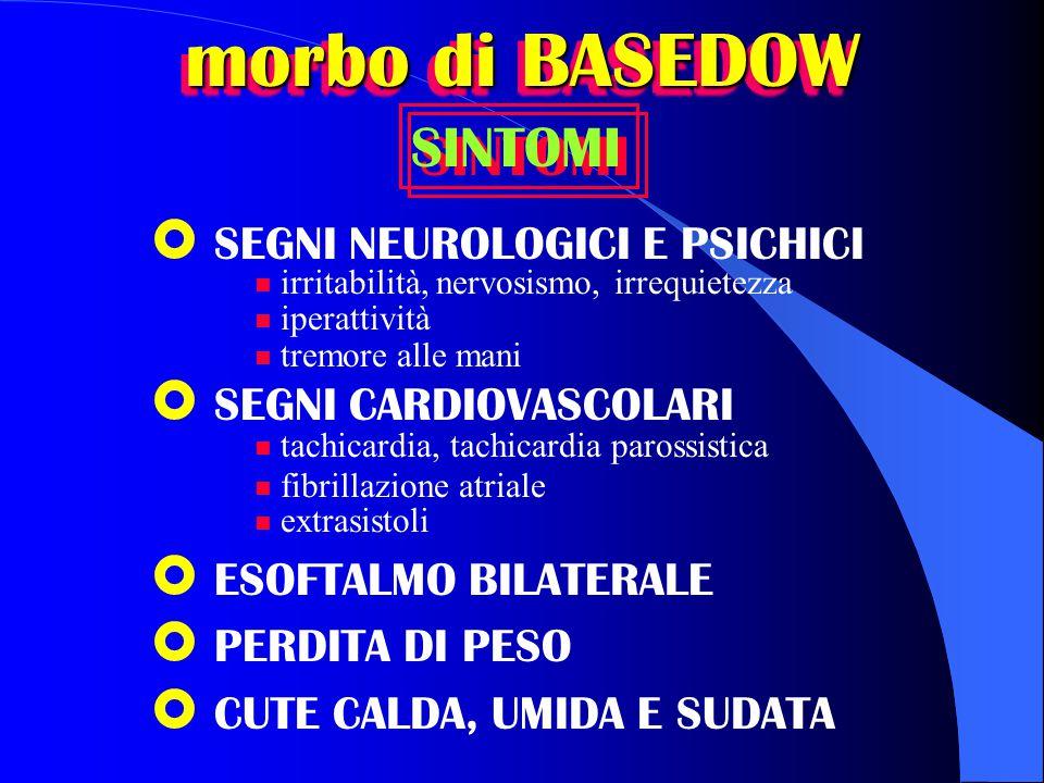 morbo di BASEDOW SINTOMI SEGNI NEUROLOGICI E PSICHICI