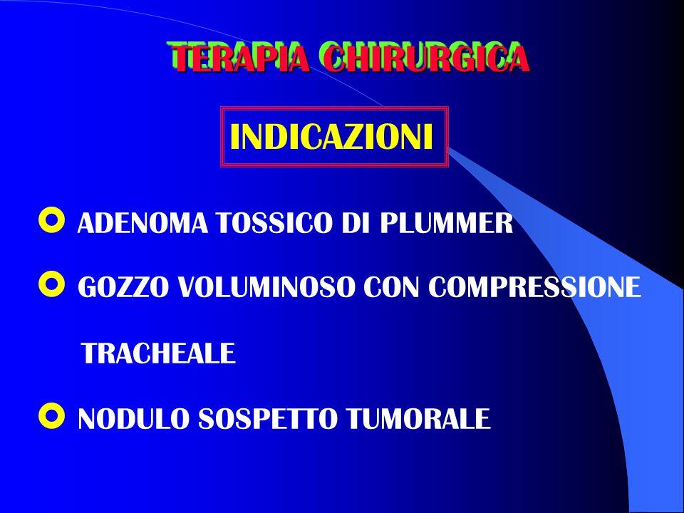 TERAPIA CHIRURGICA INDICAZIONI ADENOMA TOSSICO DI PLUMMER