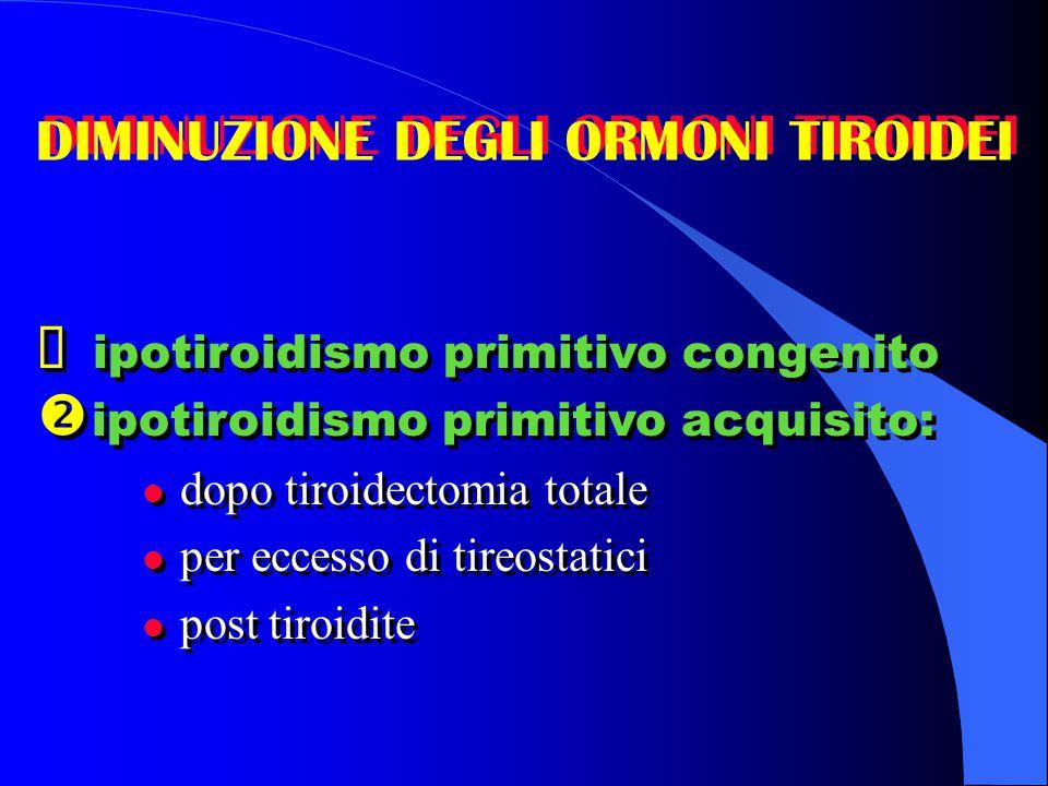 DIMINUZIONE DEGLI ORMONI TIROIDEI