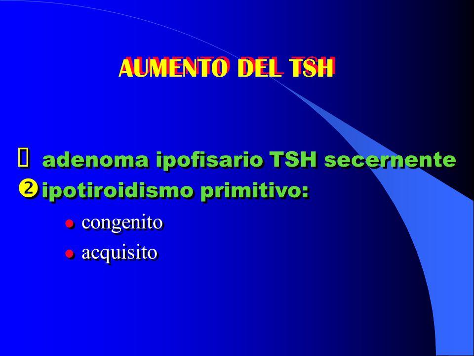 adenoma ipofisario TSH secernente