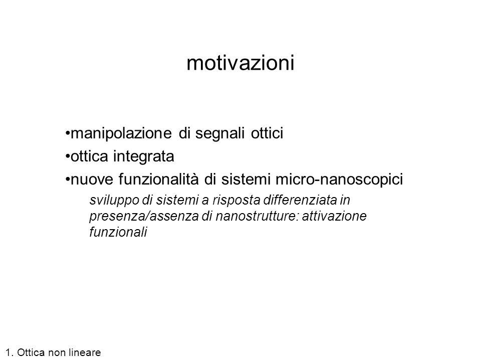 motivazioni manipolazione di segnali ottici ottica integrata
