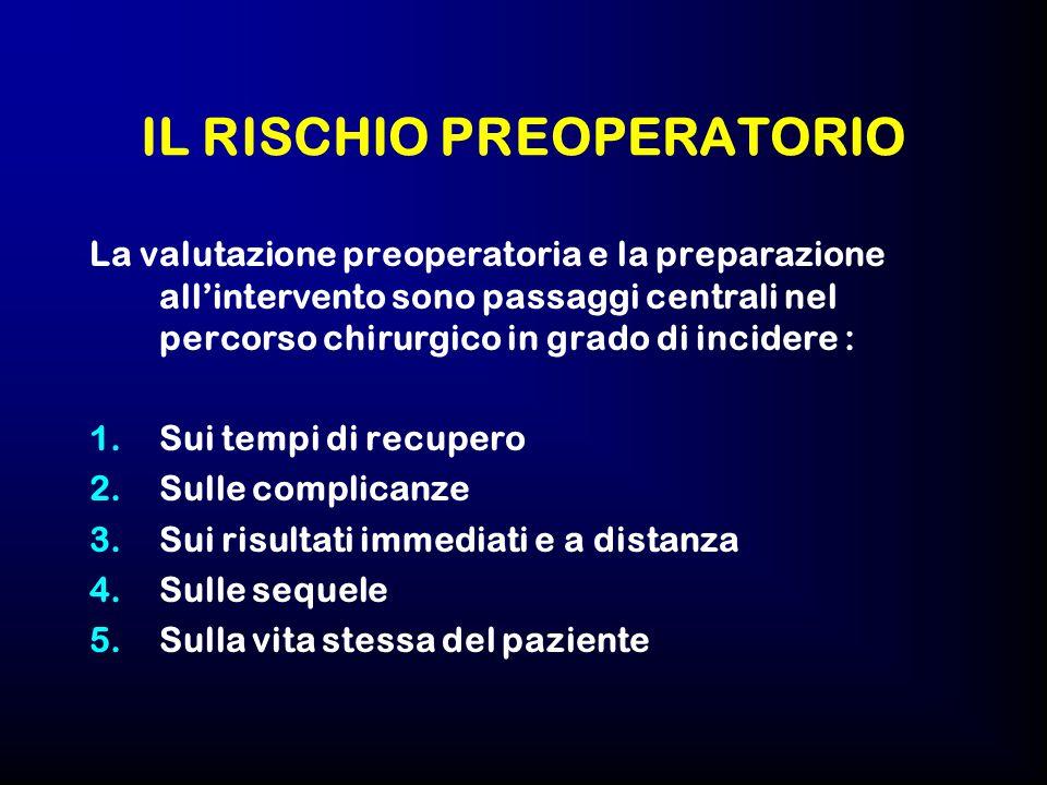 IL RISCHIO PREOPERATORIO