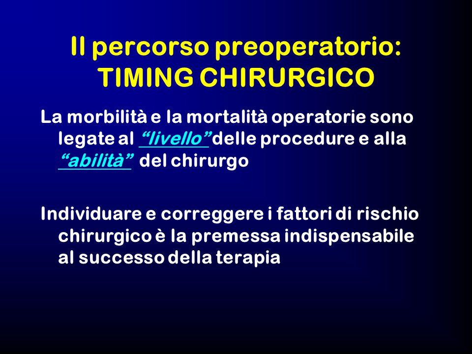 Il percorso preoperatorio: TIMING CHIRURGICO