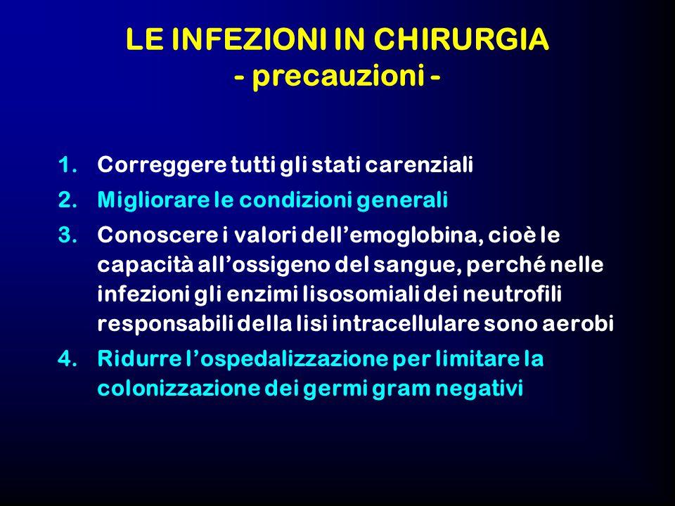 LE INFEZIONI IN CHIRURGIA - precauzioni -